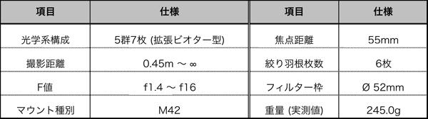 SX5514(0603)仕様