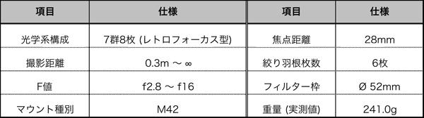 DS2828(0614)仕様