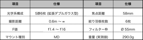 RO5814(0702)仕様